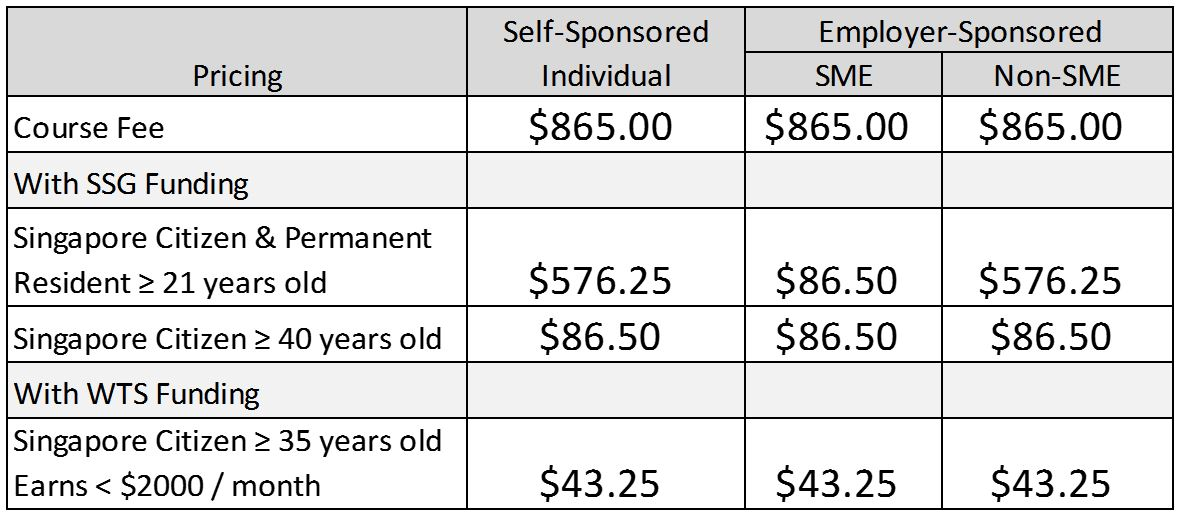 EQ Course Fees with Funding