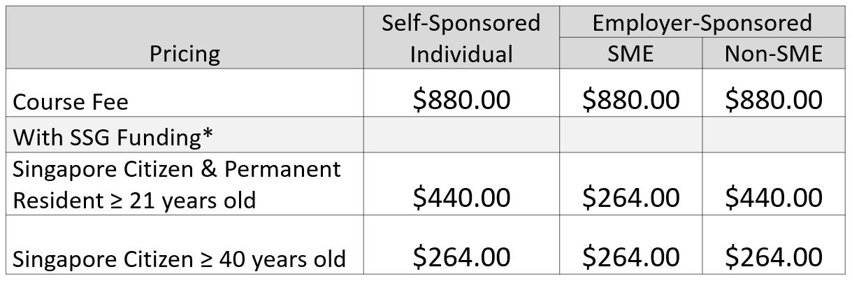 WSQ Course Fee with SSG Funding for Singaporean and Singapore Permanent Resident