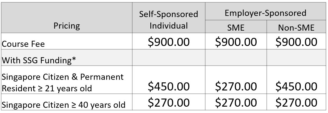 Team Leadership Course Fee with WSQ Funding